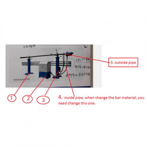 oil pushing bar feeder-bar material diameter range Ø8-Ø18,  Ø18-Ø26,Ø26-Ø34,Ø34-Ø42